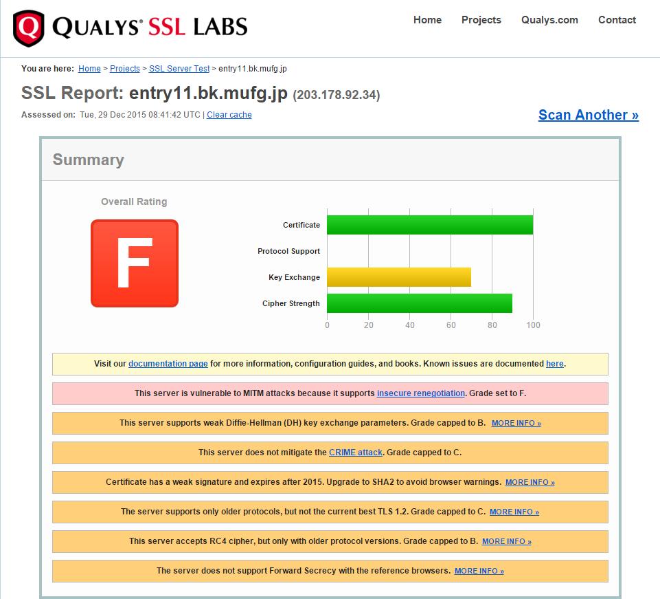 MUFJ Security Rating